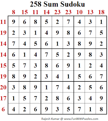 Answer of 258 Sum Sudoku Puzzle (Daily Sudoku League #218)