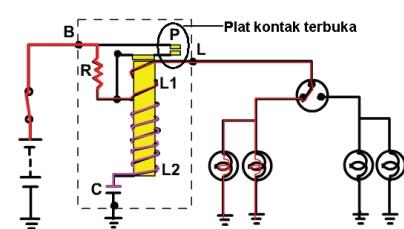 Superb Flasher Dan Jenis Jenisnya Teknik Otomotif Com Wiring Database Gramgelartorg