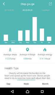 FourFit Health Band Review on Us Two Plus You - Graph of steps over a week