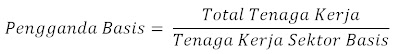 Pengganda Basis Location Quotient Analysis