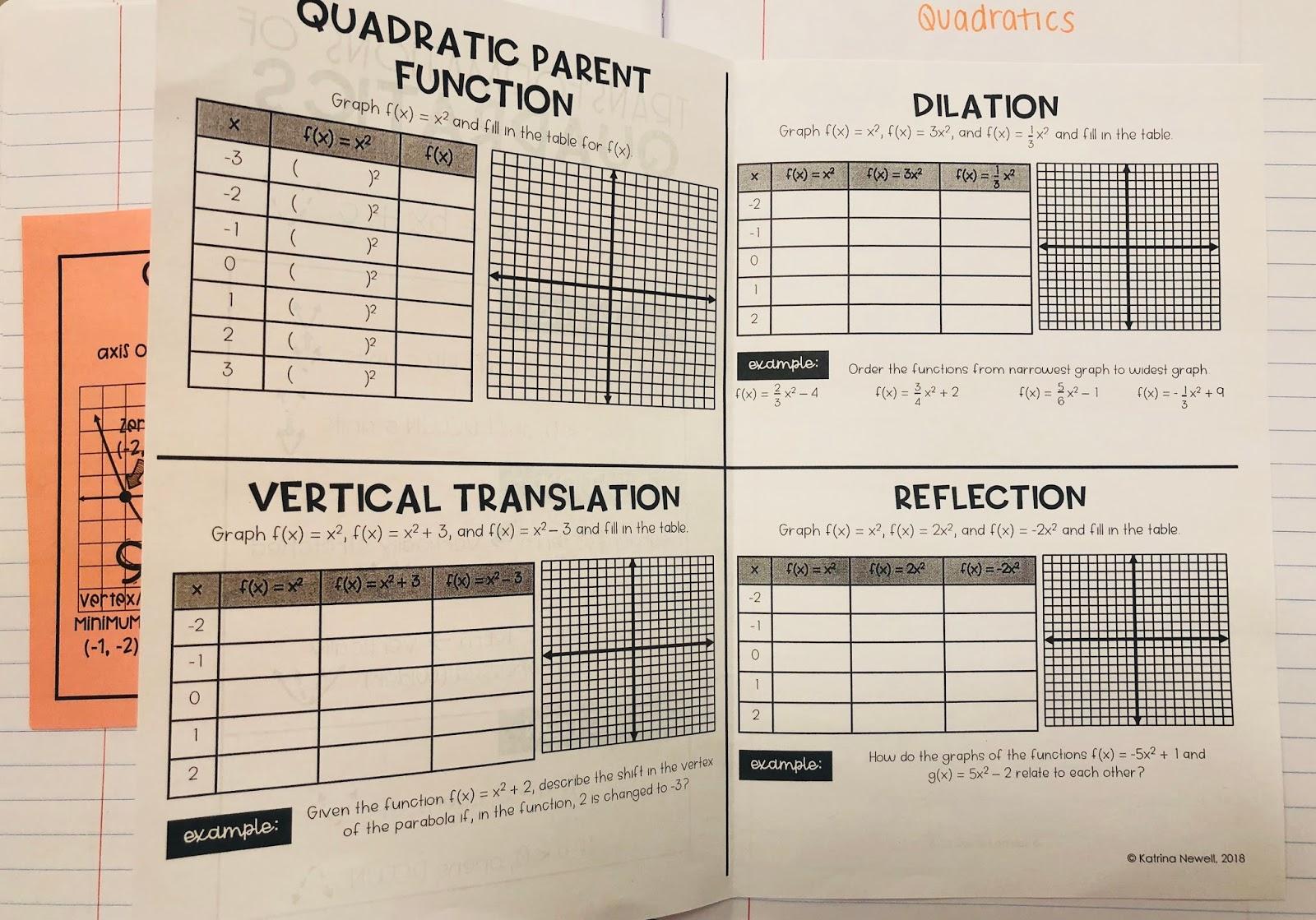 Algebra 1 Quadratics Unit