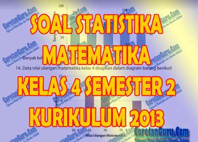 Soal Matematika Kelas 4 Materi Statistika Kurikulum 2013 Revisi 2018 Semester 2