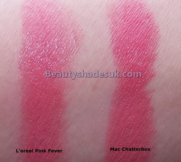 Mac chatterbox dupe