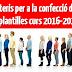 Criteris per a la confecció de les plantilles de professorat del curs 2016-2017