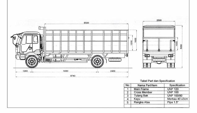Kumpulan Gambar Sketsa Mobil Truk Mobil Besar Pengangkut Muatan Berat Worldofghibli Id