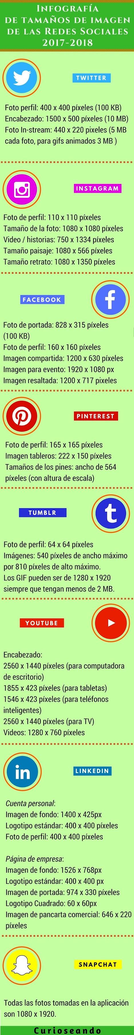 infografia-imagen-redes-sociales