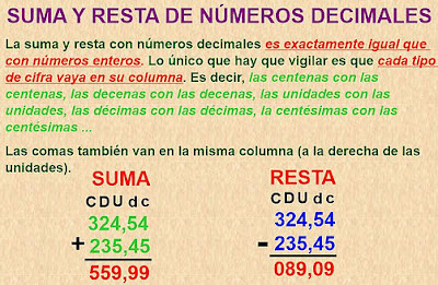http://wikisaber.es/Contenidos/LObjects/decimal_add_sub/index.html