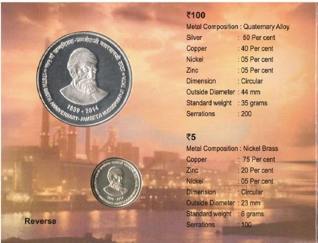 2015 Coins Issued by India Government Mint Kolkata | Coins Hacks