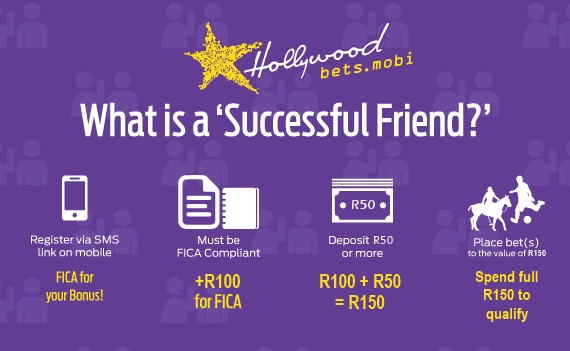 What is a successful friend? - Hollywoodbets Refer A Friend Promotion