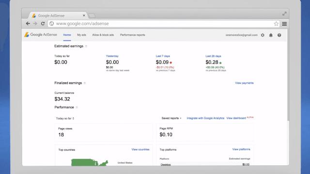Firtur baru Google Adsense Untuk Blog AMP
