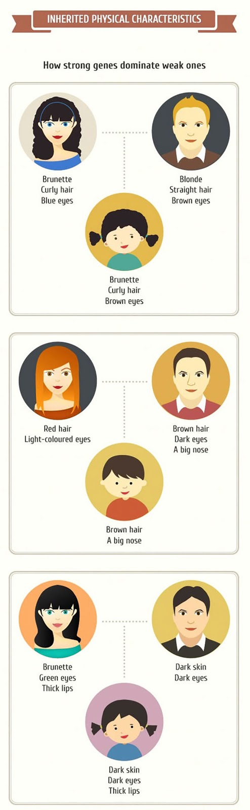 Do You Wish To Know What Your Kids Will Look Like? This Can Help You!