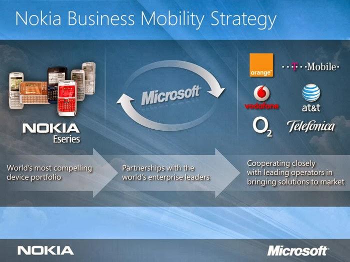 UYANDIRMA Servisi' -'Wake Up Call' : Brands- NOKIA >>> Microsoft
