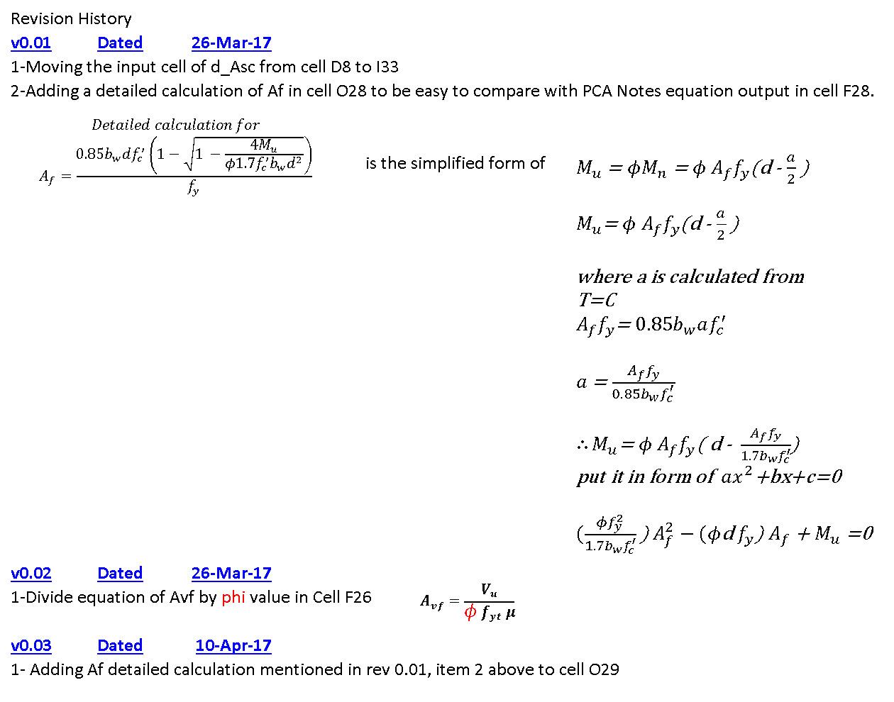 Mohamed Abushady, P.E.: ACI 318M-11 RC Bracket and Corbel Design