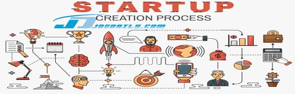 Pendidikan Startup Di Indonesia