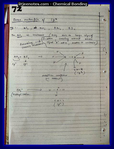 Chemical-Bonding Notes cbse24