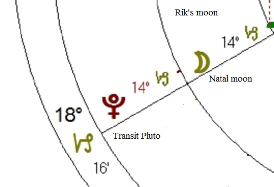 Astrology: What it means to have transit Pluto conjunct your