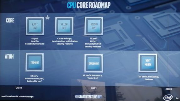 Intel unveils Next Generation Roadmap with10nm Sunny Cove CPU