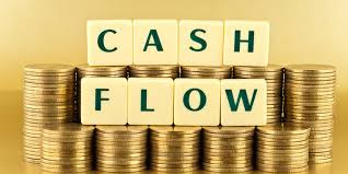 Cash flow from operations, CFO, operating activities, investing activities, financing activities, CFI, CFF, calculation of CFO