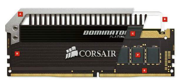 top ddr4 ram for fastest performance