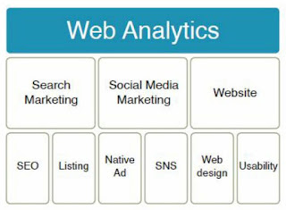 Web Analytics Consultants