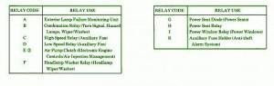 mercedes fuse box diagram fuse box mercedes benz 87. Black Bedroom Furniture Sets. Home Design Ideas