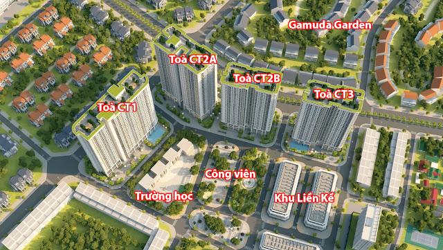 Phối cảnh tổng thể dự án Gelexia Riverside Hoàng Mai