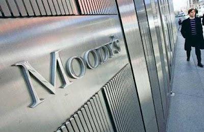 Moody's Global Macro Outlook