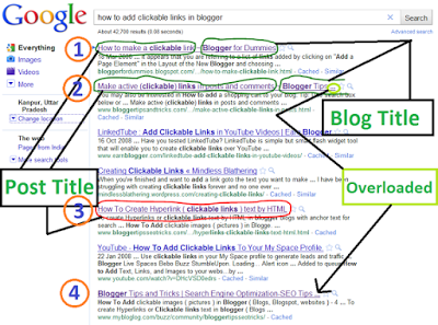 Blog Post Title for SEO