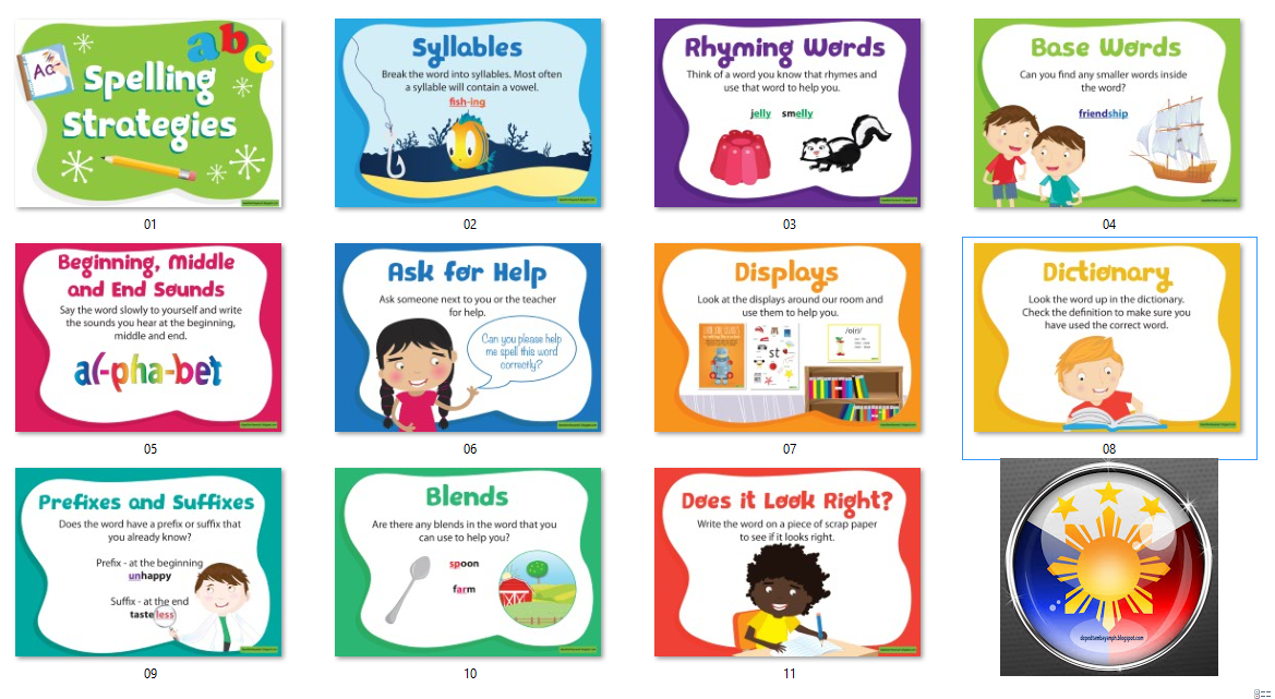 Spelling Strategies Posters Downloadable Amp Ready To