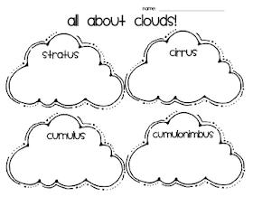First Grade Blue Skies: Happy, Fluffy, Stuffed Clouds FREEBIE