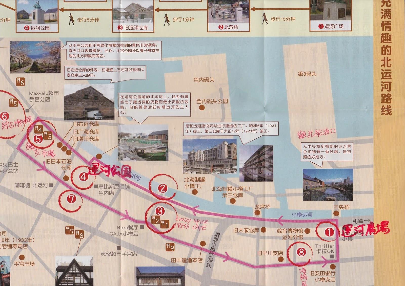 小樽流: 小樽一日遊 漫步小樽路線2 運河廣場~北運河~綜合博物館本館