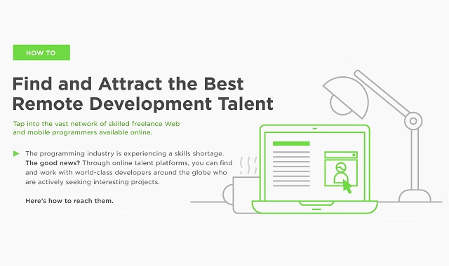 How to Find and Attract the Best Remote Development Talent
