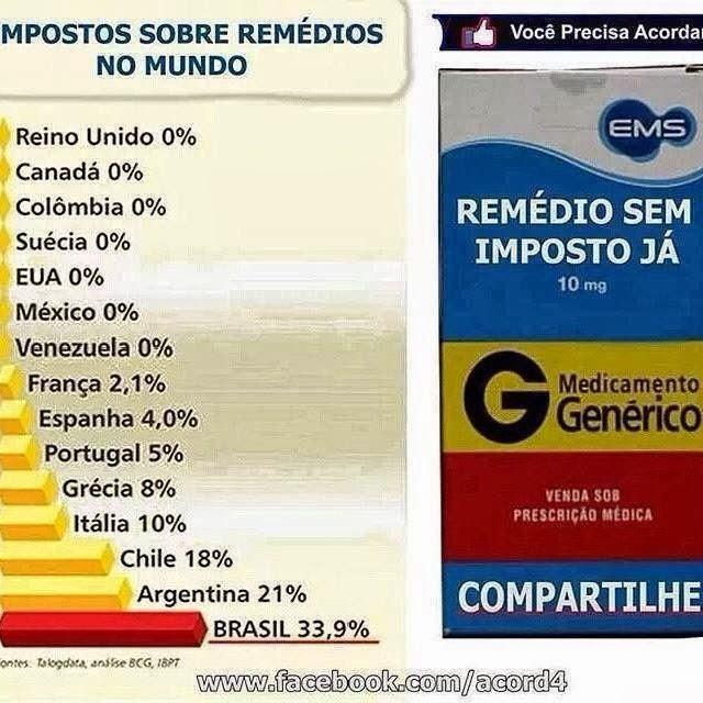 medicina della prostatite vs colombia