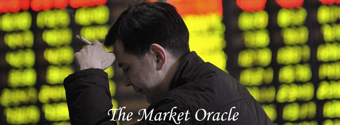 The Market Oracle