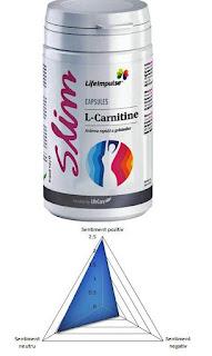 Opinii Forumuri Life Impulse L-Carnitine capsule de slabit