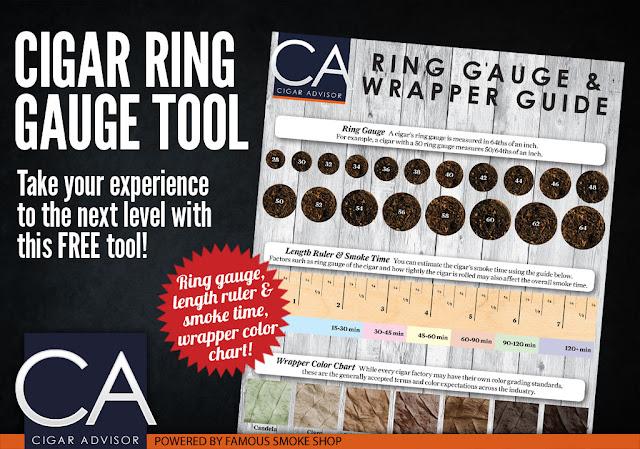 Cigar Ring Gauge Tool