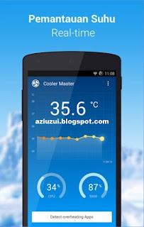 Dinginkan Ponsel Anda App