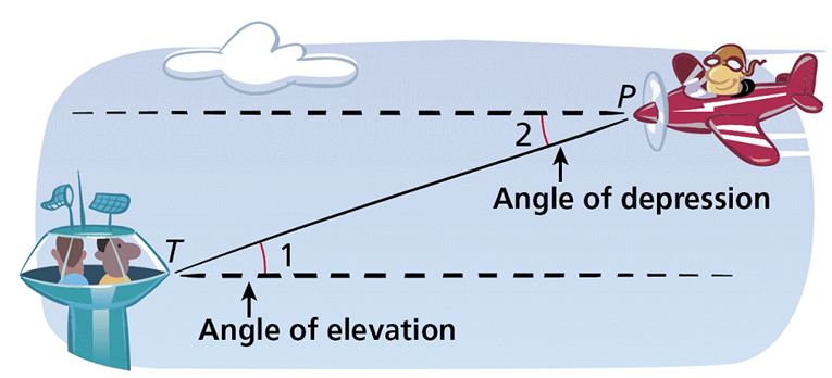 Frosh Geometry: Right Triangles and Trigonometry