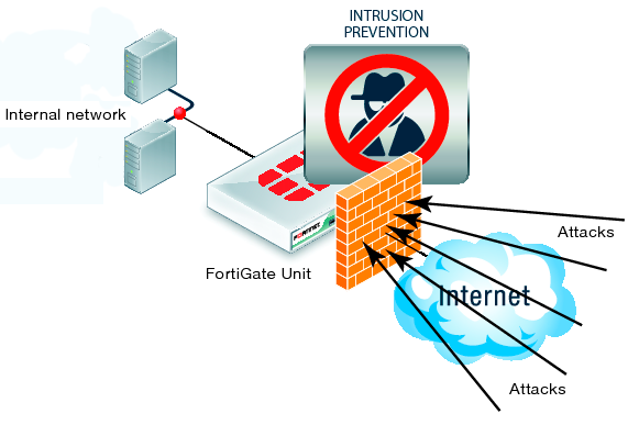 What Is Firewall in Hindi - Janiye Firewall kyu jaroori hai
