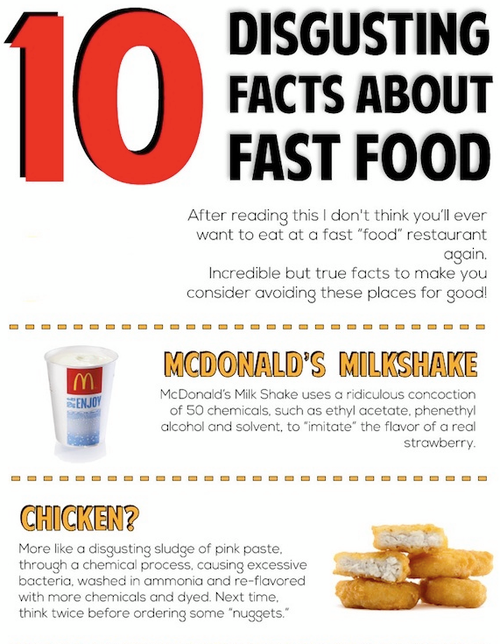 FutureHealth Blog: 10 Disgusting Facts About Fast Food