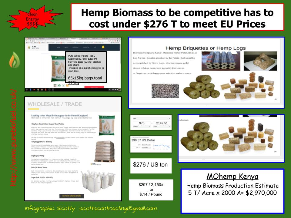 MOhemp Energy: Hemp Energy Pellet New York style