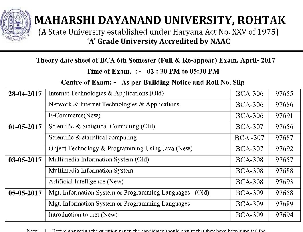 MDU Theory date sheet of BCA 6th Semester (Full & Re-appear