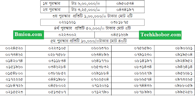 83Th-100-Taka-Prize-Bond Draw-Result-Bangladesh-2-May-2016