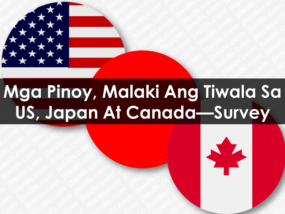 "A survey conducted by Social Weather Stations (SWS) to about 1,200 people interviewed face to face revealed the three most trusted countries for Filipinos. These are Japan, US and Canada.        Sponsored Links  The US, Canada and Japan are the countries most trusted by Filipinos, according to the latest survey of the Social Weather Stations (SWS).  The three countries received ""very good"" net trust ratings of +68, +55 and +54, respectively, based on the SWS Dec. 8 to 16 poll last year.  Net trust score of the US went up eight points to +68 (75 percent much trust, seven percent little trust) from +60 percent last September.  Canada's net trust rating, on the other hand, rose to +55 (65 percent much trust, 10 percent little trust) from ""good"" +41 percent previously.  In the case of Japan, its net trust rating jumped eight points from a ""good"" +46 to ""very good"" +54.  The survey said ""moderate"" trust ratings were recorded for Singapore at +29, Malaysia at +20, Thailand at +19, Indonesia at +18, Brunei at +16 and Vietnam at +13.  It found ""neutral"" net trust ratings for Myanmar at +8, Cambodia at +7, China at +7 and Laos at +3.  It found a ""poor"" -19 net trust rating for North Korea.  ""Except for the US and North Korea, the net trust ratings last December were at least one grade higher compared to when they were last surveyed for all the countries tested in the survey,"" the SWS said.  The SWS terminology for net trust ratings are as follows: +70 and above, ""excellent""; +50 to +69, ""very good""; +30 to +49, ""good""; +10 to +29, ""moderate""; +9 to -9, ""neutral""; -10 to -29, ""poor""; -30 to -49, ""bad""; -50 to -69, ""very bad""; -70 and below, ""execrable.""  China's net trust rating rose from poor to neutral at +7 (38 percent much trust, 31 percent little trust) last December, up by 20 points from the -13 in September.  Trust in China improved amid its continued construction activities in the disputed South China Sea, which Beijing claims almost in its entirety.  The Philippines, along with Brunei, Malaysia, Taiwan and Vietnam also have claims in the potentially mineral-rich contested waters.  SWS noted that net trust in China has been positive in only nine out of 45 surveys since it first surveyed the country in August 1994.  Net trust rating also rose by three grades from very bad to neutral for Laos, at +3 (27 percent much trust, 24 percent little trust) in December, up by 54 points from the -51 in October 1995 when SWS first rated the country.  Net trust rating stayed poor for North Korea, at -19 (24 percent much trust, 43 percent little trust) last December, up by nine points from the -28 last September.  SWS first surveyed public trust in North Korea in March 2003 and found a net trust rating of bad -31.  Net trust in North Korea has since then been negative, ranging from a bad -34 in May 2012 to a neutral -5 last March.  The survey used face-to-face interviews of 1,200 adults, 18 years old and above, nationwide.   Read More:   Is It True, Duterte Might Expand Overseas Workers Deployment Ban To Countries With Many Cases of Abuse?  Do You Agree With The Proposed Filipino Deployment Ban To Abusive Host Countries?    ©2018 THOUGHTSKOTO  www.jbsolis.com"
