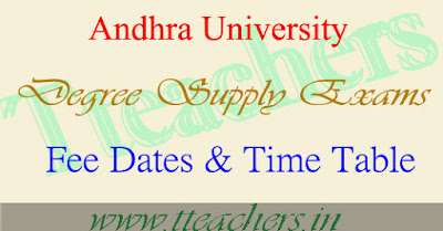 AU Degree Supply fee last date 2016 & ug supplementary time table