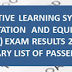 Secondary ALS A&E Exam 2015-2016 - (Q-Z) List of Passers