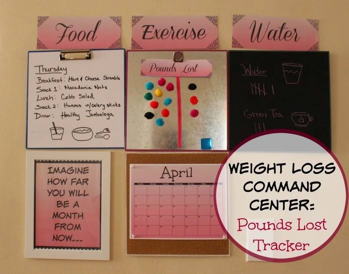 Weight Loss Command Center: Pounds Lost Tracker - First Time Mom and