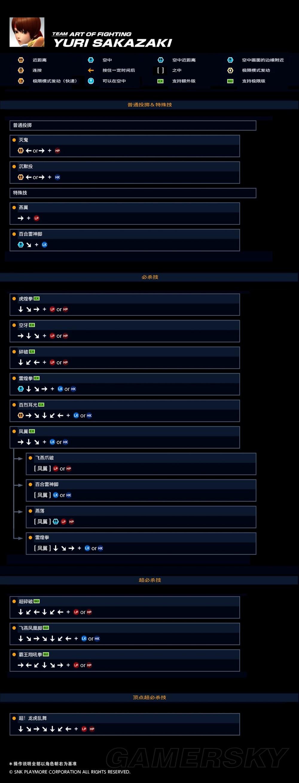 拳皇 14 (KOF XIV) 角色出招表及背景資料一覽   娛樂計程車
