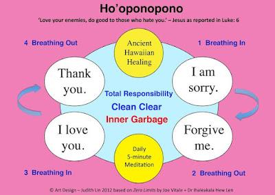 Ho'oponopono Breathing Meditation