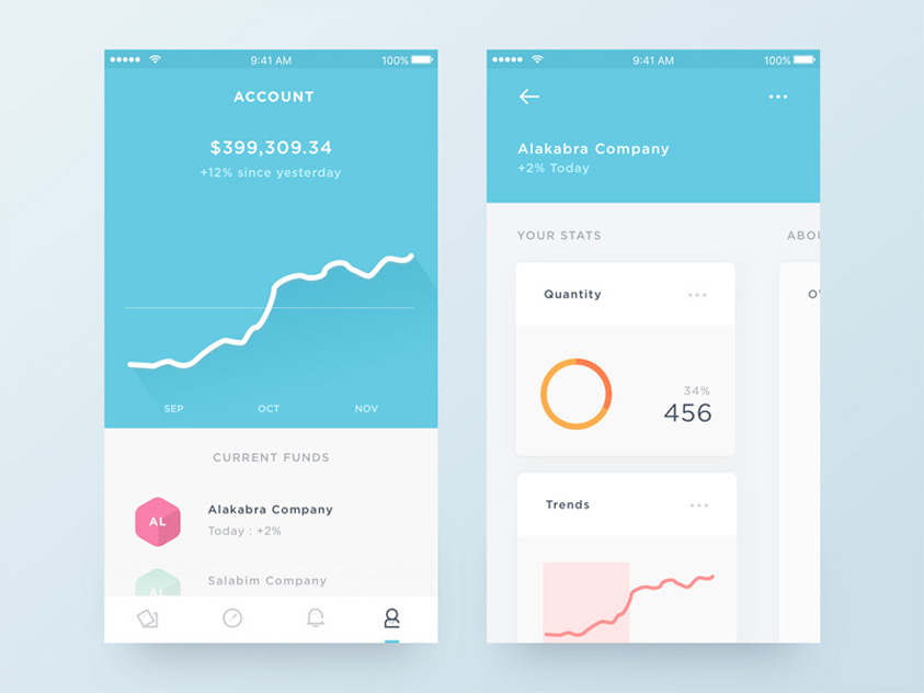 Trading App UI